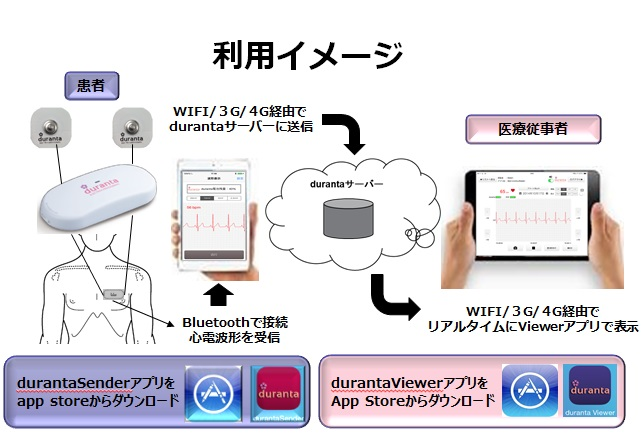 wireless-ecg2